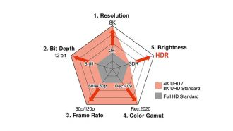 3a EIZO 5 factors for image quality de web