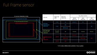 sony fx9 sensor sheet web