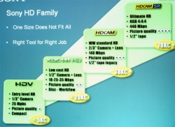 sony_hd-family_overview.jpg